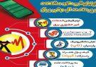 ارایه خدمات غیرحضوری توزیع برق فارس به شهروندان با تشدید بیماری کرونا